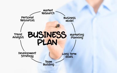 How to Develop a Fitness Center Business Plan